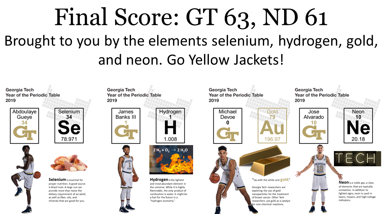 Yellow Jackets top scorers and their element partners